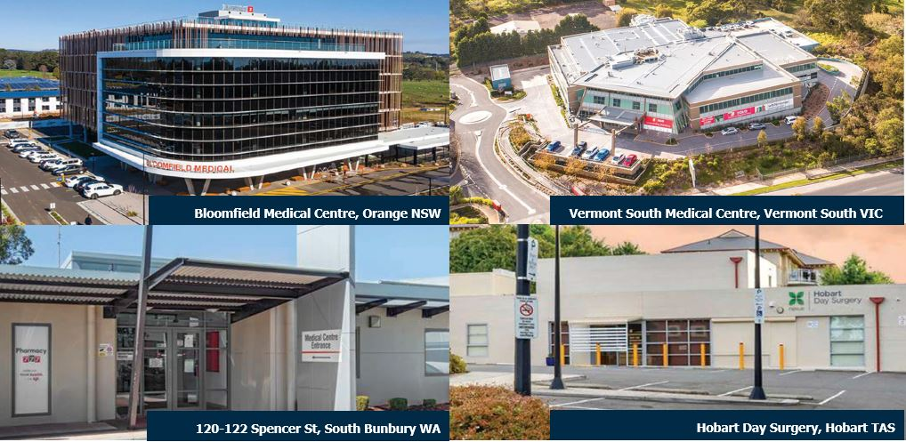 Core Property reviews the Centuria Healthcare Property Fund